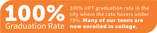 100% UPT graduation rate in the city where the rate hovers under 70%. Many of our teens are now enrolled in college.